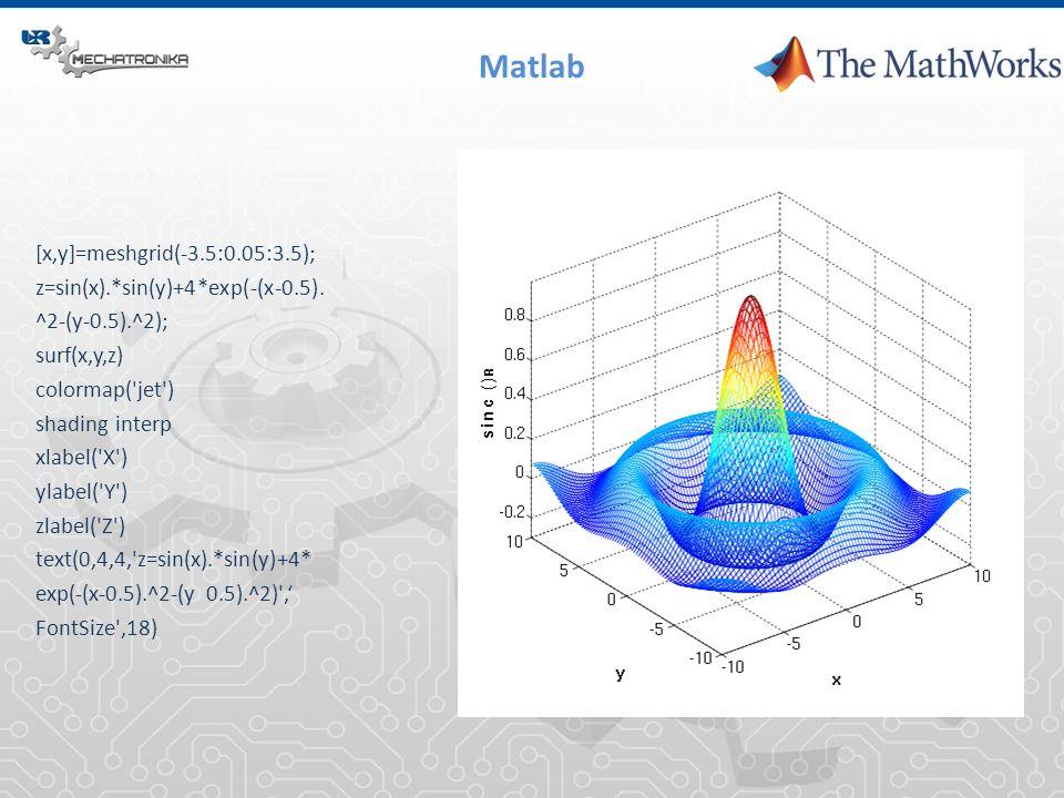 Matlab [x,y]=meshgrid(-3.5:0.05:3.5); z=sin(x).*sin(y)+4*exp(-(x-0.5).
